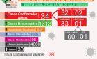 Boletim Covid-19 mais 04 casos confirmados nesta quarta-feira (24) em Fátima do Sul