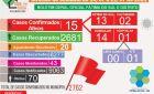 Boletim Covid-19: 20 pessoas aguardando resultados e 01 na UTInesta quinta-feira (21)