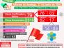 Boletim Covid-19 mais 03 novos casos confirmados, 44 aguardando resultados e 03 na UTI neste domingo (13)